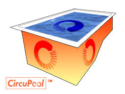 good swimming pool circulation with CircuPool Salt Chlorinator technology